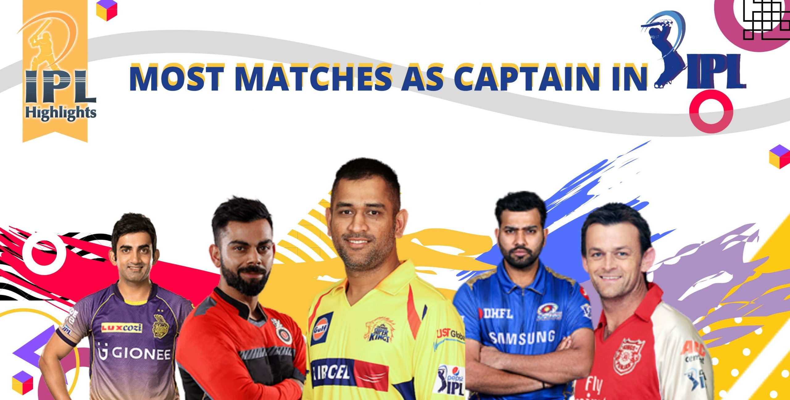 most matches as captain in ipl